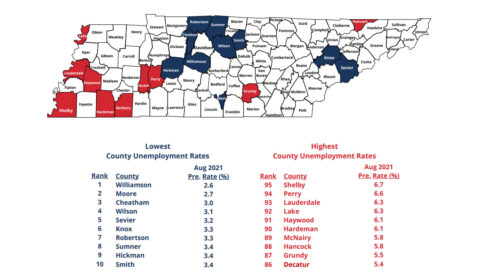Tennessee Unemployment County Rates for August 2021