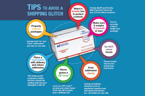 For happier holidays, follow the Post Office guidelines to get all your cards and gifts to friends and on time. (USPS)